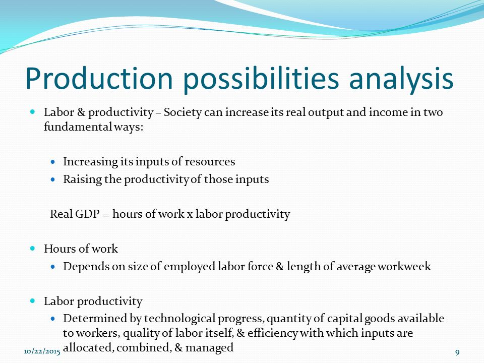 an analysis of the motivation to work and the importance of the supply of labor Labor rights protection labor/human rights and to reduce risks associated with labor/human rights across its supply to work with dignity and to have their.