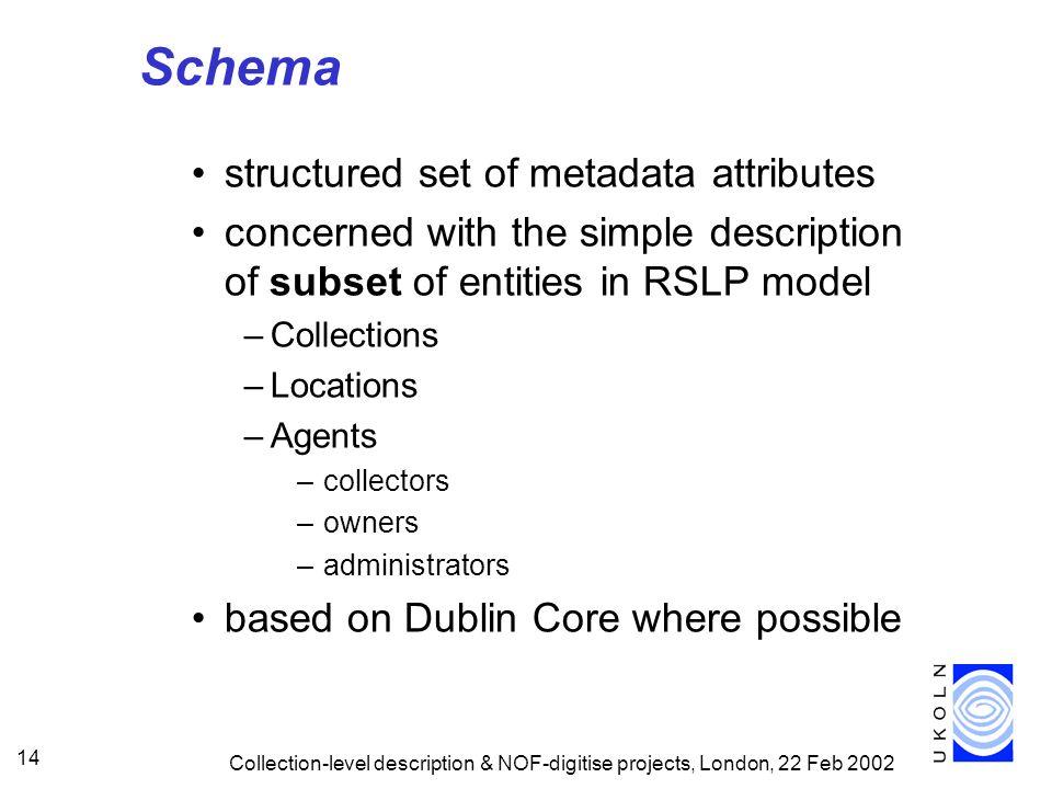 Schema structured set of metadata attributes