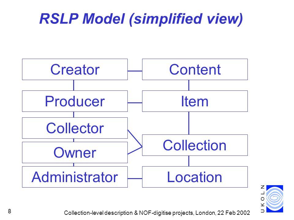 RSLP Model (simplified view)