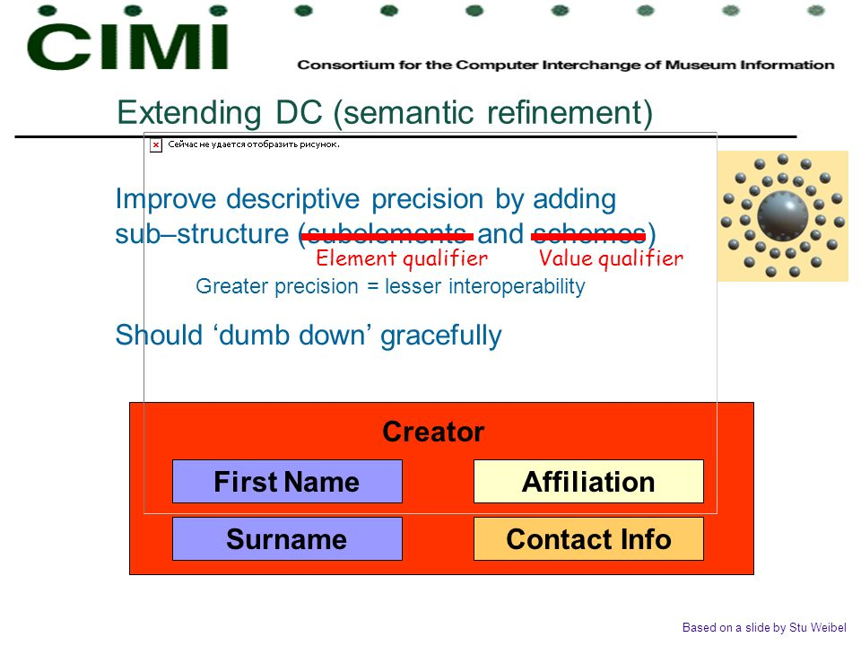 Extending DC (semantic refinement)