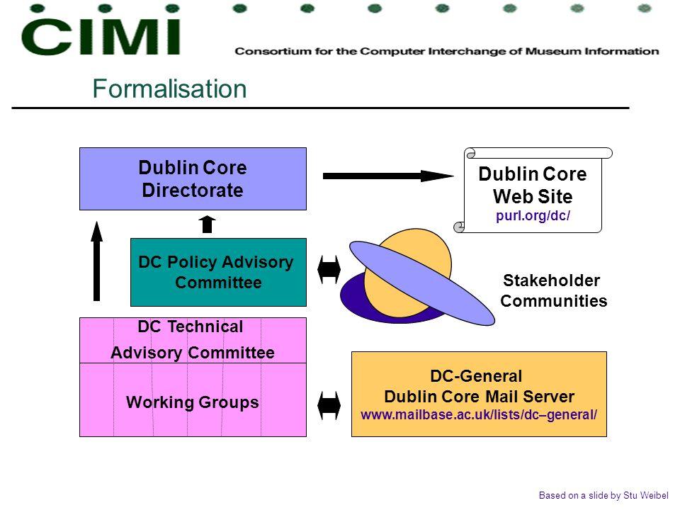 Dublin Core Mail Server