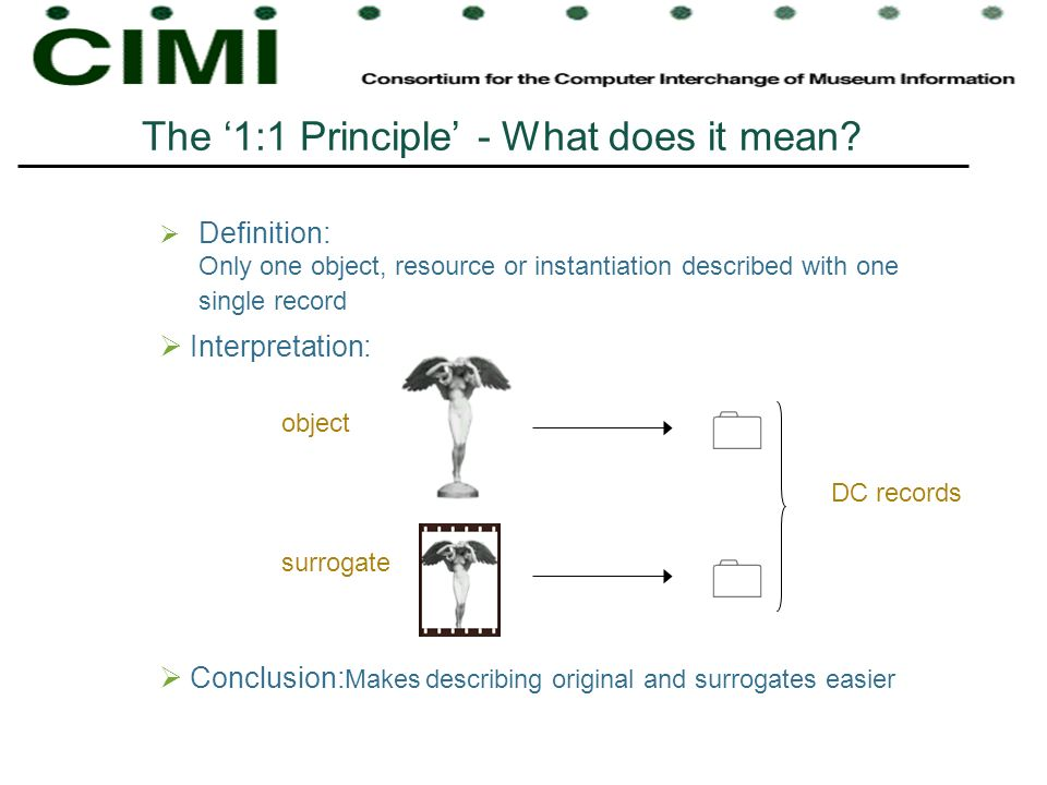 The '1:1 Principle' - What does it mean