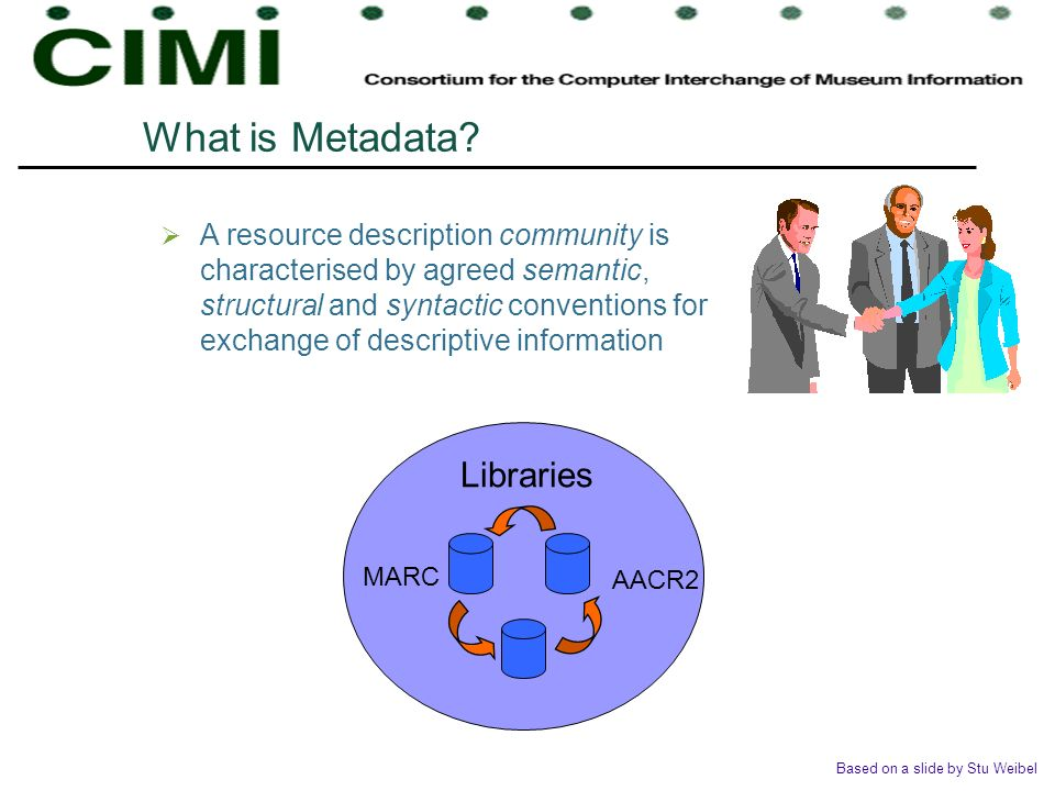 What is Metadata Libraries