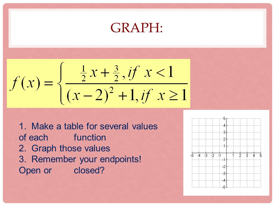 how to make a table graph
