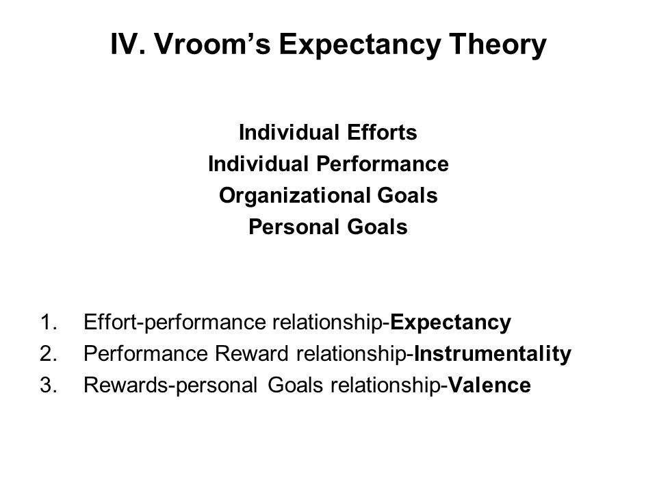 three relationships of expectancy theory The analysis reported in the third column of table 1 shows that few  expectancy  theory proposes a causal relationship between expectancy attitudes and.