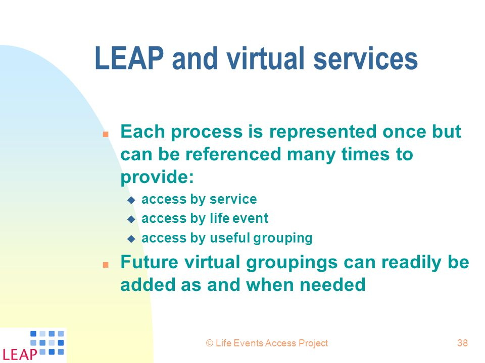 LEAP and virtual services