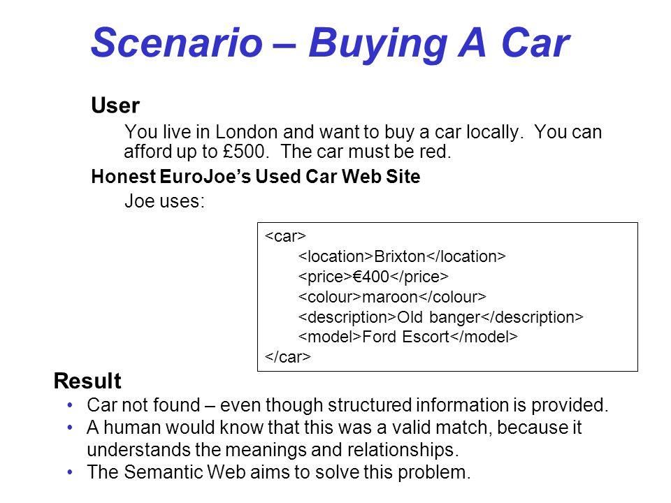 Scenario – Buying A Car User Result