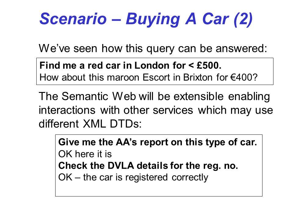 Scenario – Buying A Car (2)