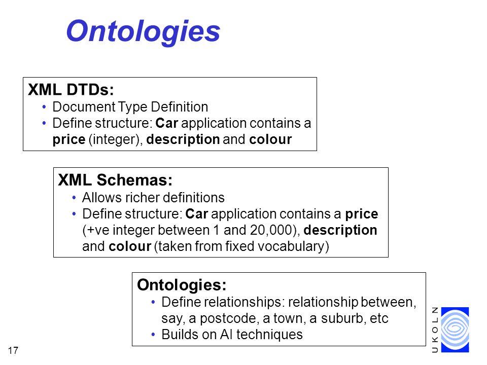 Ontologies XML DTDs: XML Schemas: Ontologies: Document Type Definition