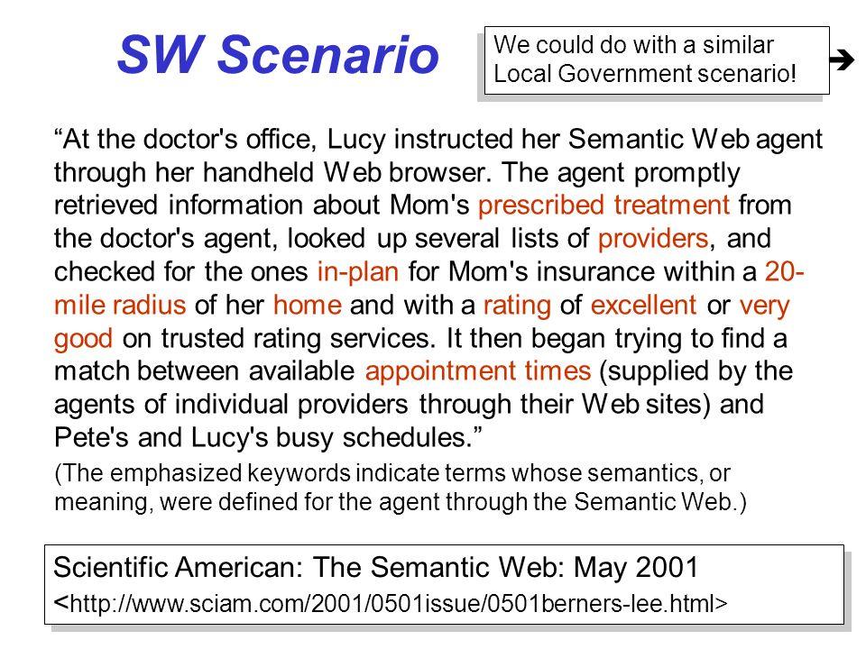 SW Scenario We could do with a similar Local Government scenario! 