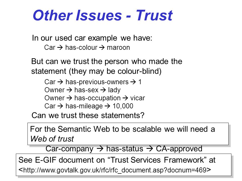 Other Issues - Trust In our used car example we have: