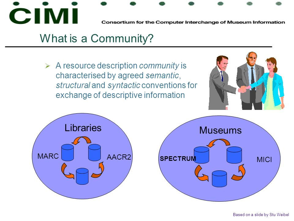 What is a Community Libraries Museums