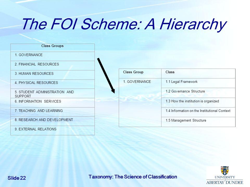 The FOI Scheme: A Hierarchy