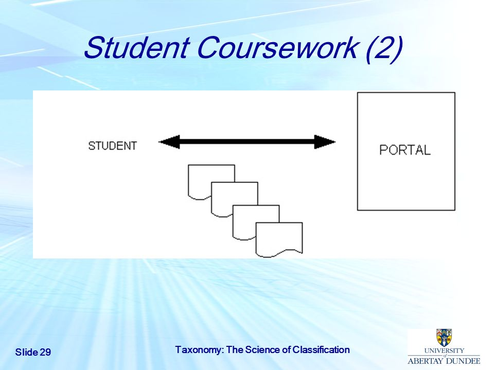 Student Coursework (2) Taxonomy: The Science of Classification