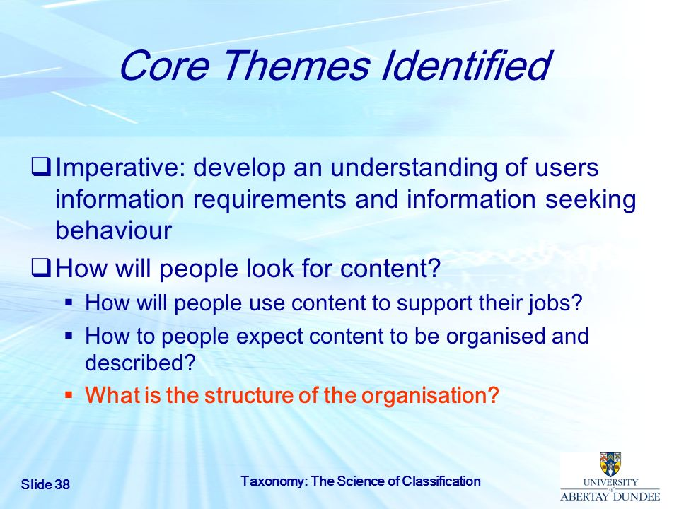 Core Themes Identified