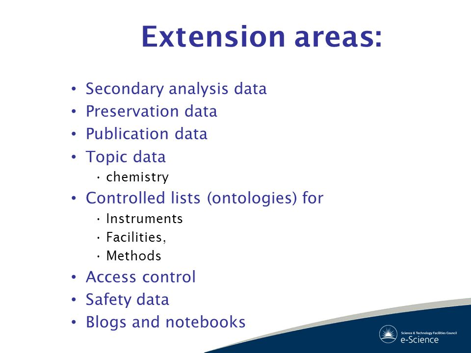 Extension areas: Secondary analysis data Preservation data