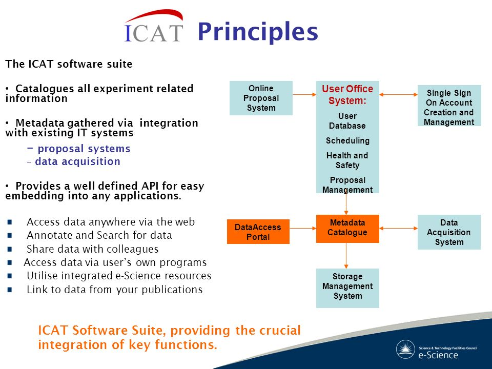 Principles proposal systems