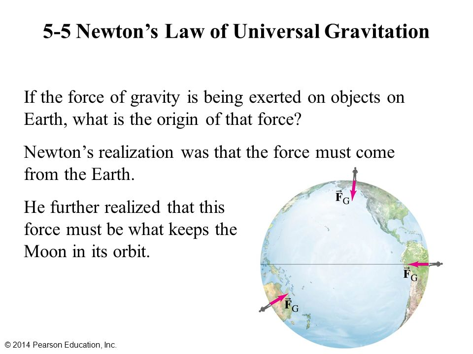 newtons laws of universal gravitation and Sir isaac newton came up with one of the heavyweight laws in physics for you: the law of universal gravitation this law says that every mass exerts an.