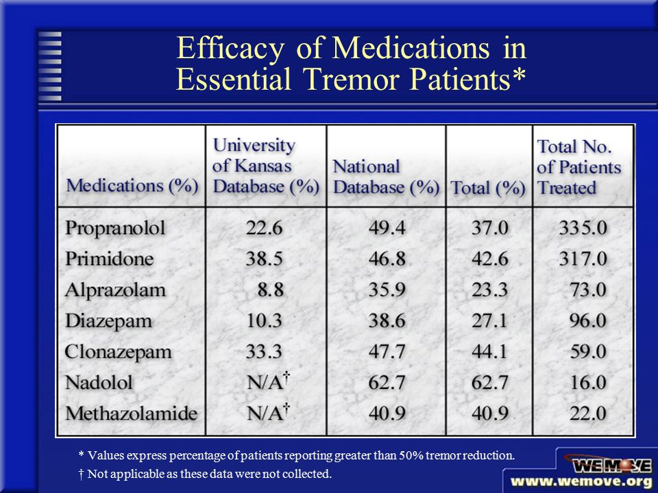 Primidone Medication Tremors