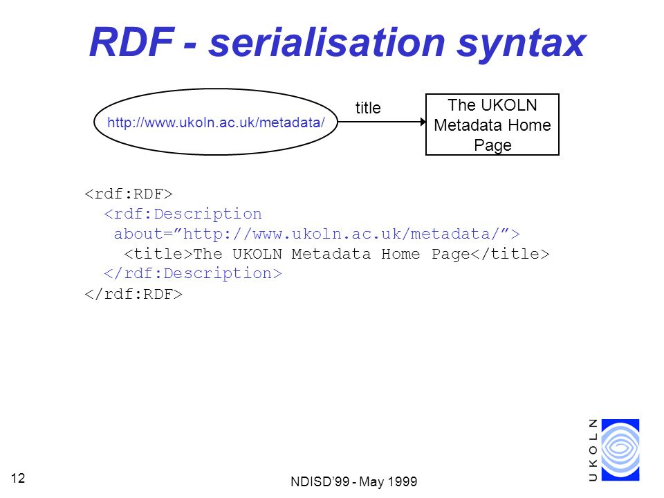 RDF - serialisation syntax