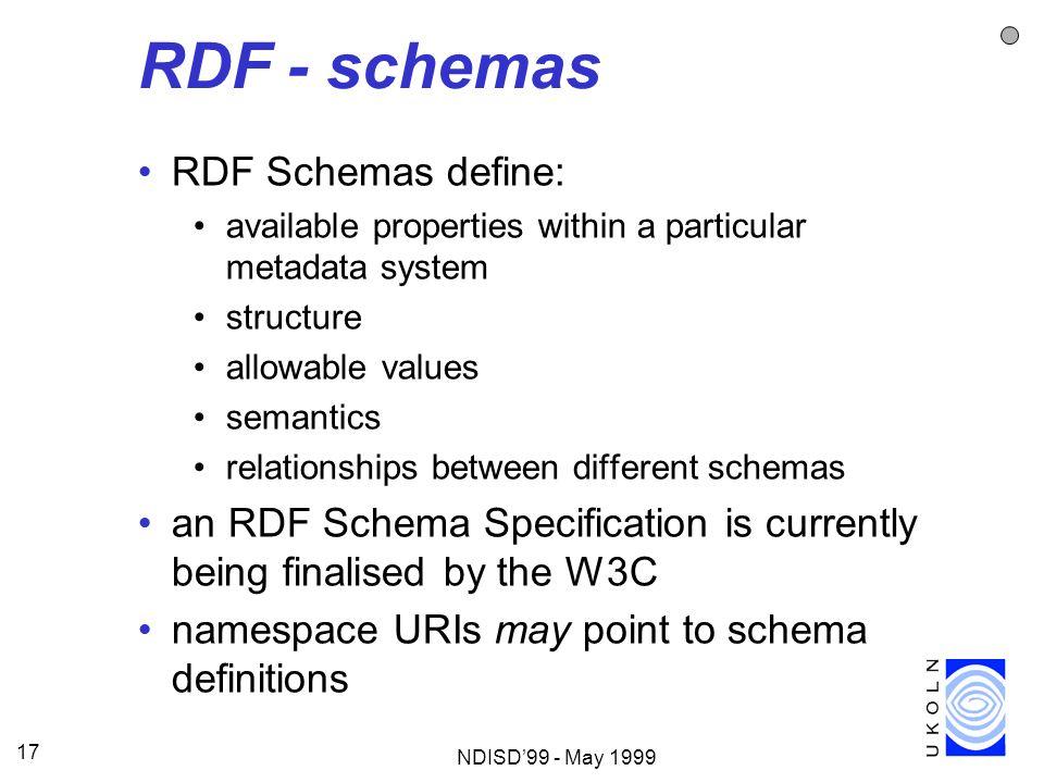 RDF - schemas RDF Schemas define: