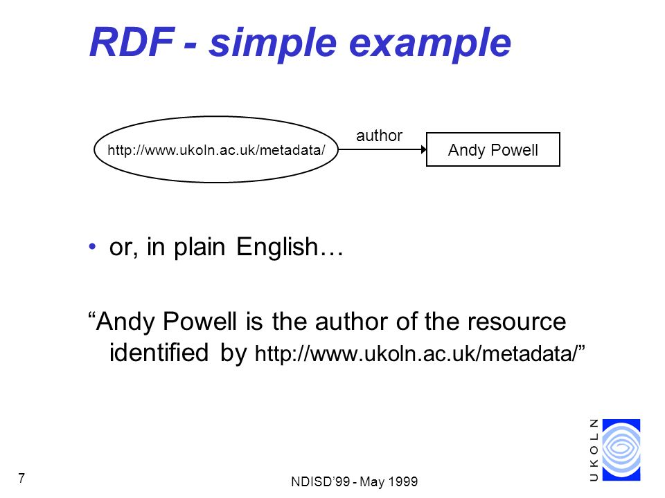 RDF - simple example or, in plain English…