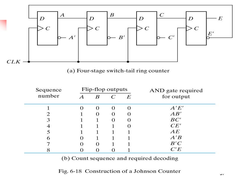 Johnson Counter Schematic Wiring Diagrams
