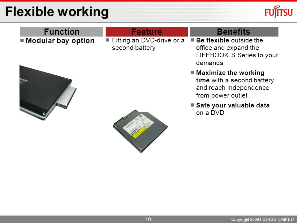 Flexible working Function Feature Benefits Modular bay option