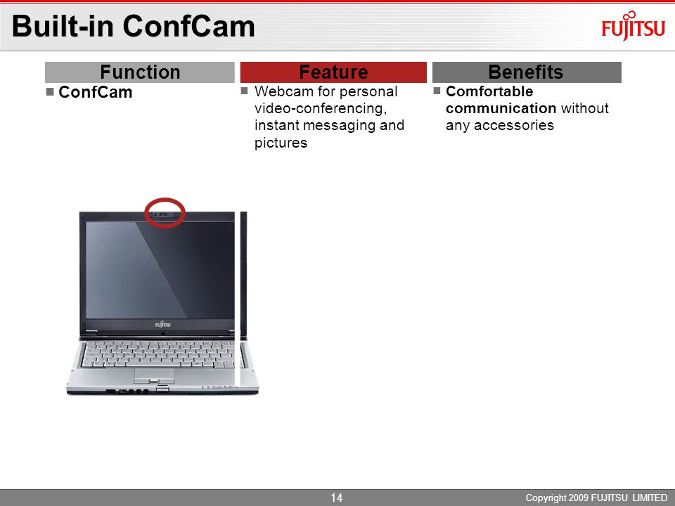 Built-in ConfCam Function Feature Benefits ConfCam