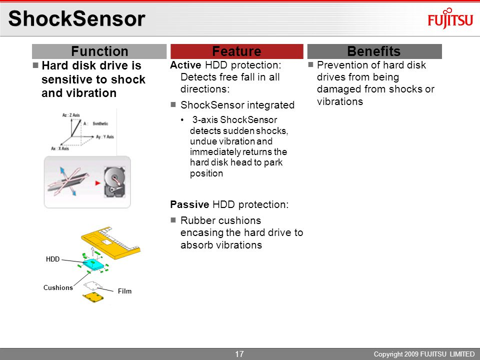 ShockSensor Function Feature Benefits