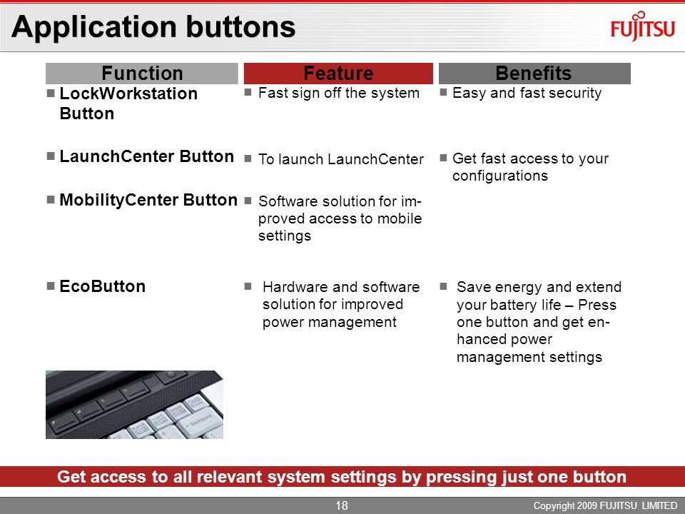 Get access to all relevant system settings by pressing just one button