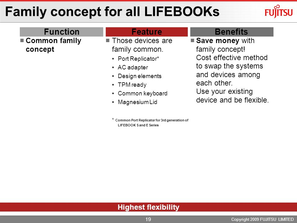 Family concept for all LIFEBOOKs