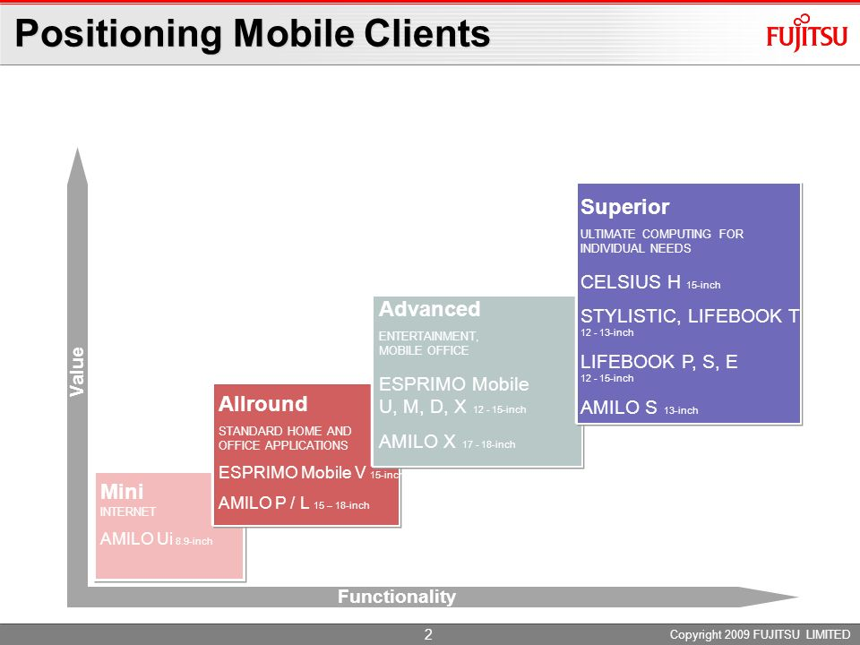Positioning Mobile Clients