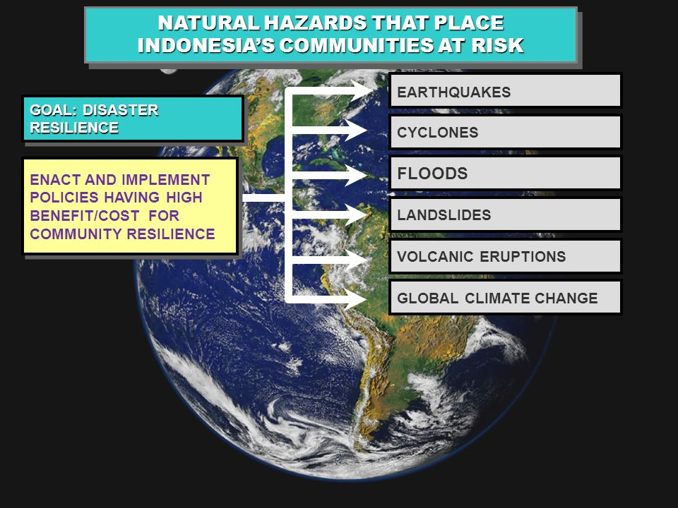 natural hazards affecting australian communities essay Less well known are those longer-term, gradual-onset, natural disasters affecting  impacts of natural disasters on the mental health of  natural hazards,.
