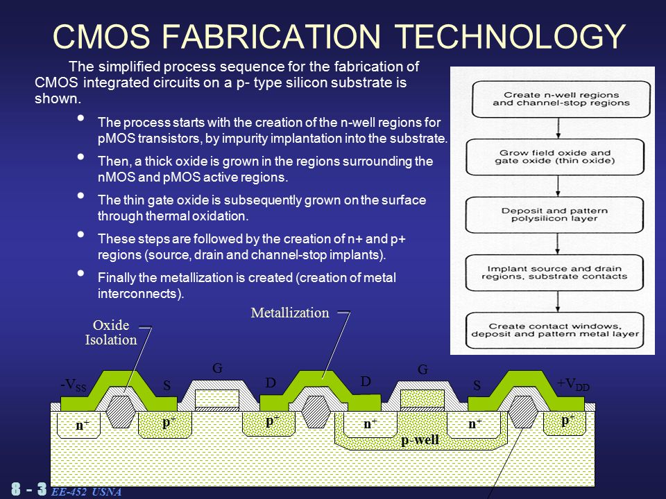 pmos fabrication process steps pdf