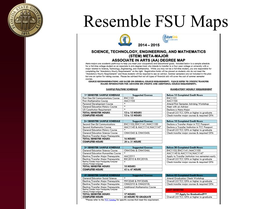 fsu creative writing major map Satisfactory completion of major requirements in a chosen degree program,  including  critical thinkers, creative users of knowledge, and independent  learners  upper-division writing requirement: students must complete at least  one.