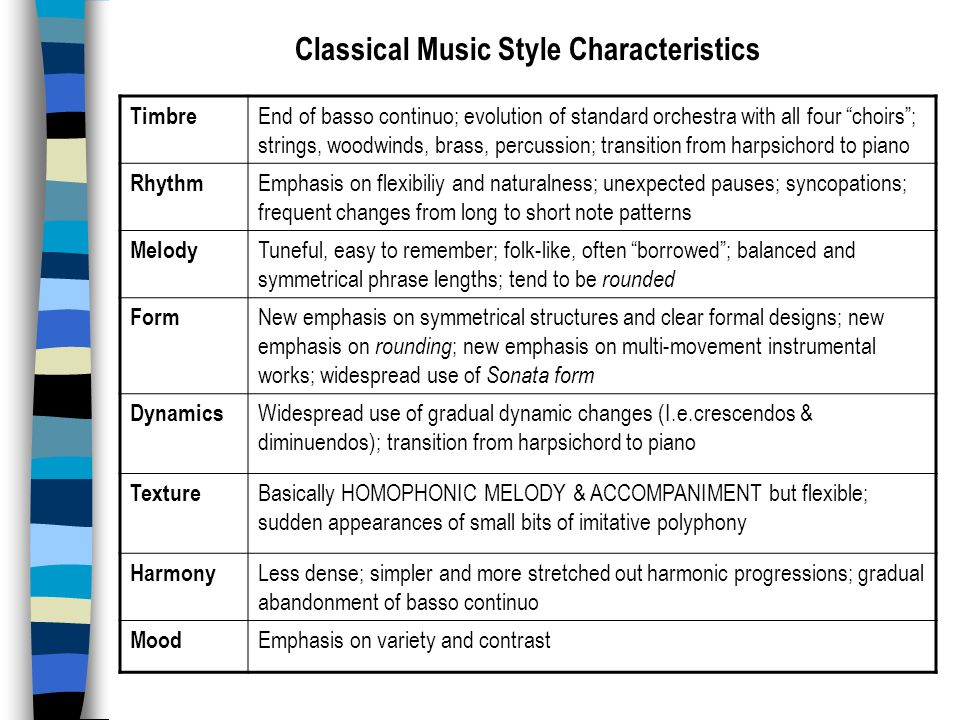 an essay on the melody harmony and form of the instrumental music in the classical period 1 classical period (1750-1820) t3 the transition from the baroque style to the full flowering of classical music favoured tuneful melody and simple harmony.