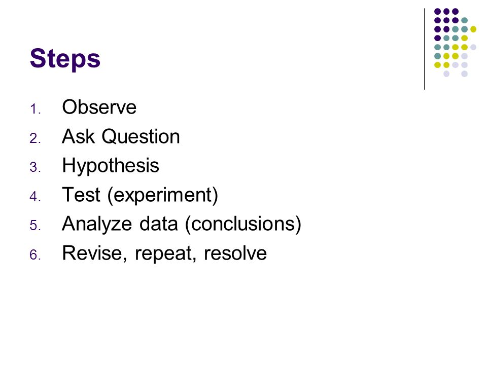 Steps Observe Ask Question Hypothesis Test (experiment)
