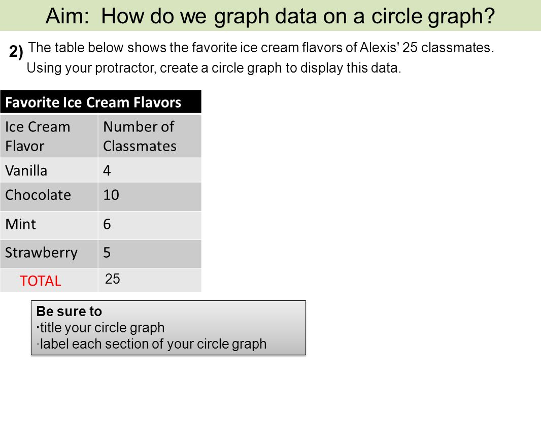 A circle graph represents data as a part of a whole using a circle 12 favorite nvjuhfo Images