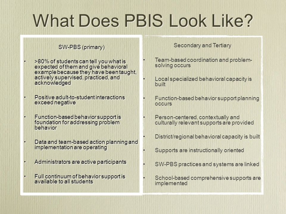 does positive behavioral intervention support pbis Effect of positive behavioral interventions and supports on school  the implementation of positive behavioral interventions and supports (pbis)  intervention .