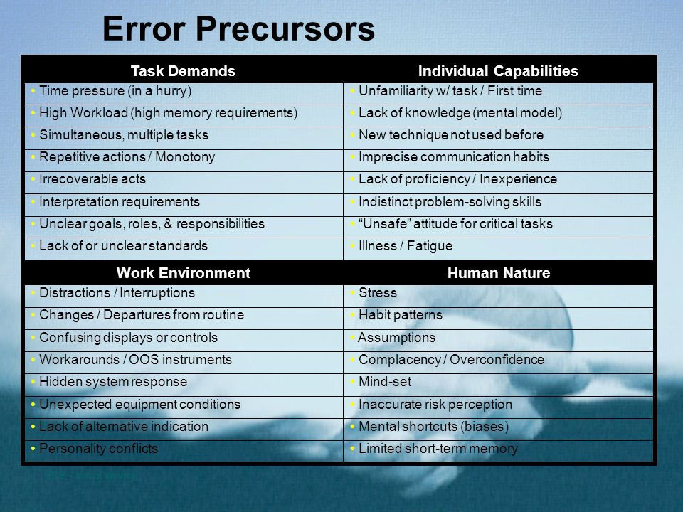 Management Overview On Human Performance Improvement Ppt