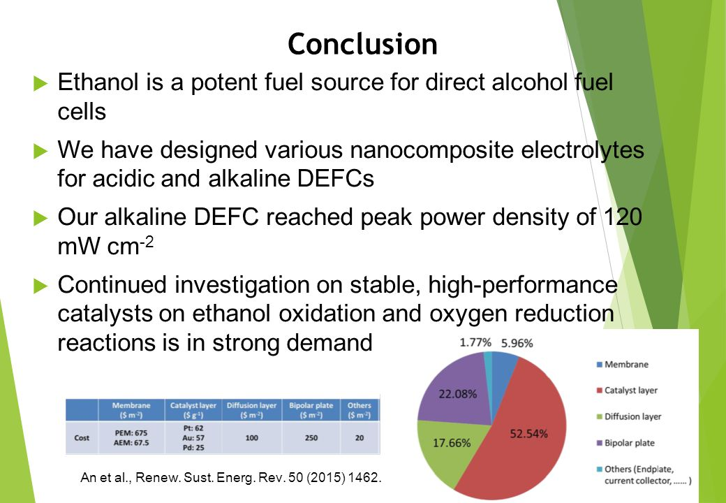 ethanol as a fuel source It's also a source of fuel commonly blended with gasoline to oxygenate the fuel at  the gas pump ethanol fuel can also be used on its own to power vehicles.