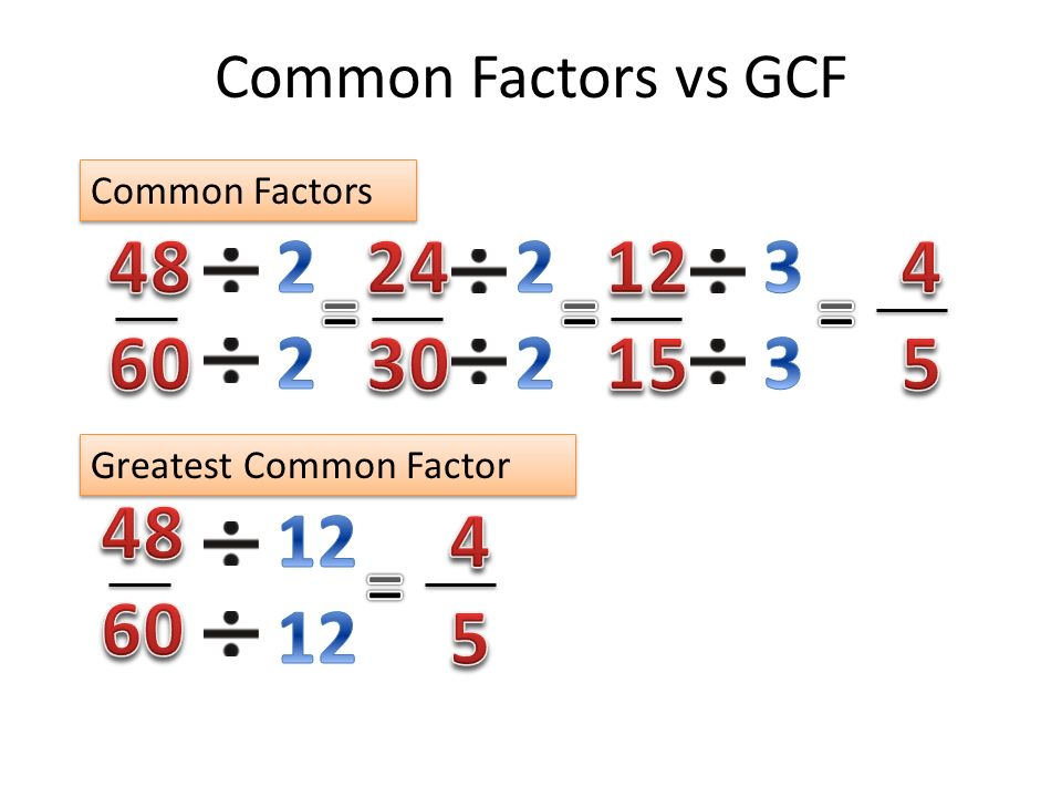 Simplifying Fractions - ppt download