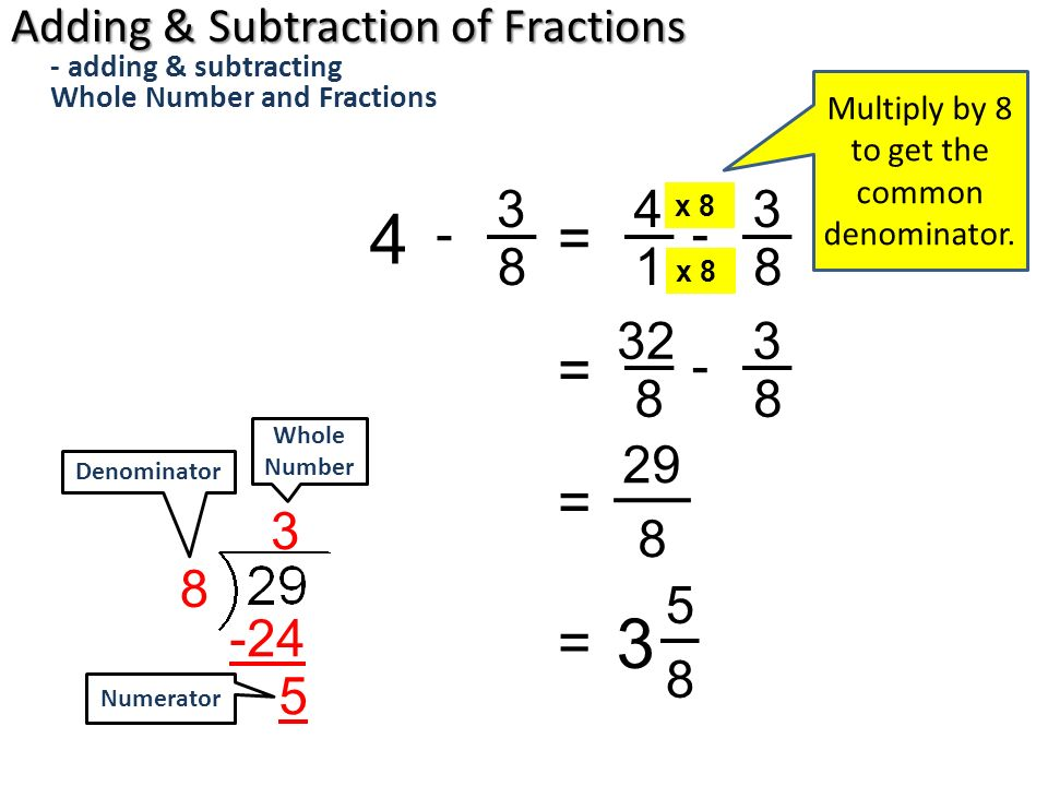 Adding Whole Number And Fractions - Yourhelpfulelf