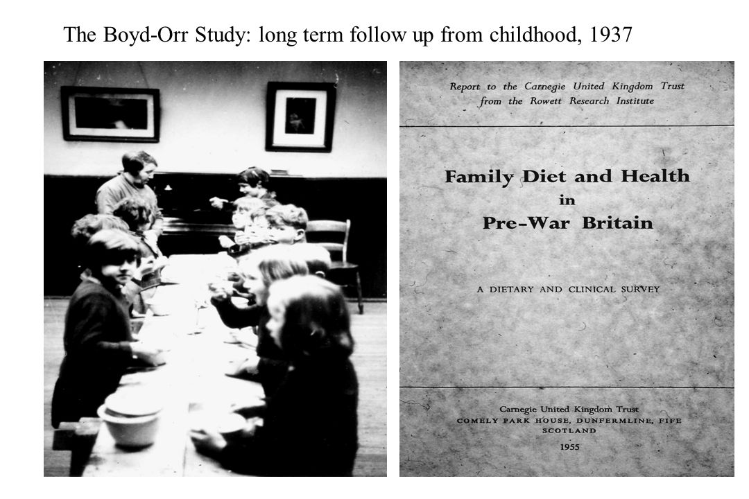 The Boyd-Orr Study: long term follow up from childhood, 1937