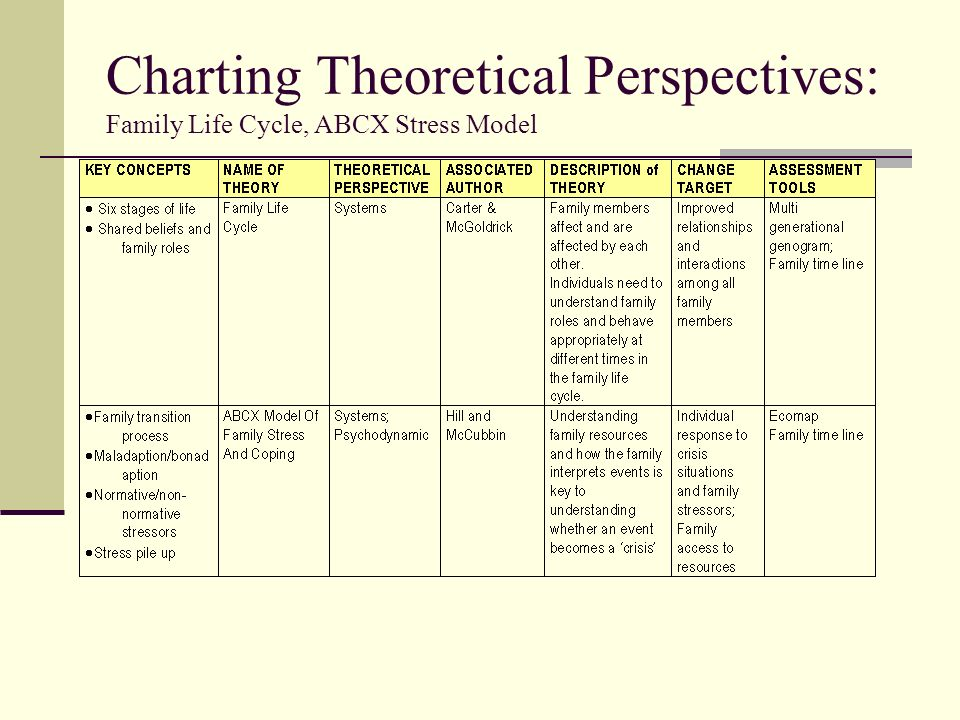 using life theoretical perspectives to explain Using life theoretical perspectives to explain helping behaviour using life theoretical perspectives to explain helping behaviour a theory, according to lahey (2003), is a tentative explanation of facts and relationships in science.