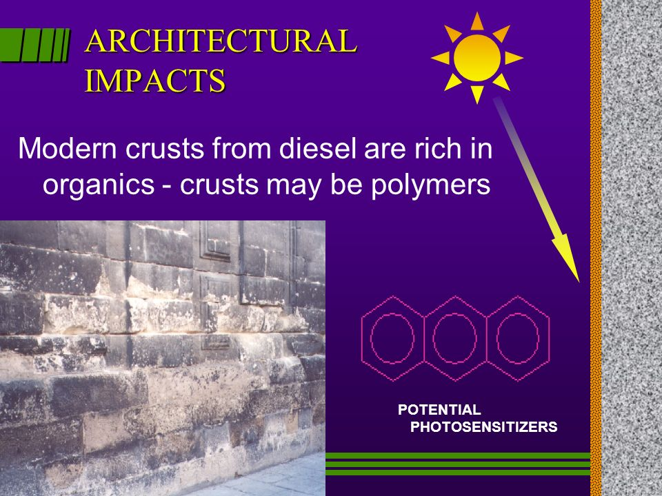 ARCHITECTURAL IMPACTS
