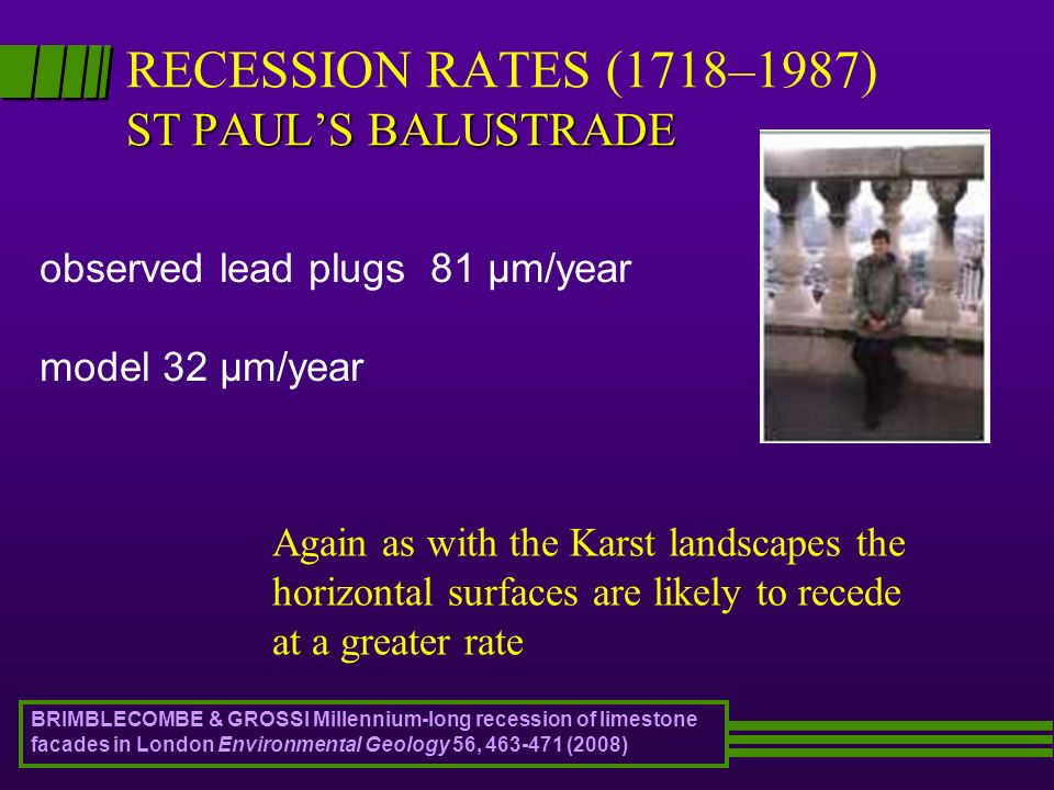 RECESSION RATES (1718–1987) ST PAUL'S BALUSTRADE