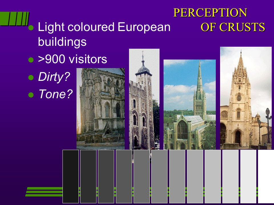 Light coloured European buildings >900 visitors Dirty Tone