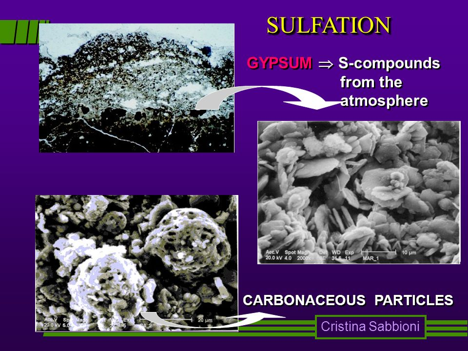 SULFATION GYPSUM  S-compounds from the atmosphere